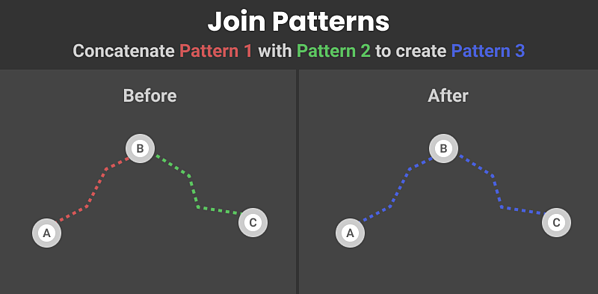 Join patterns